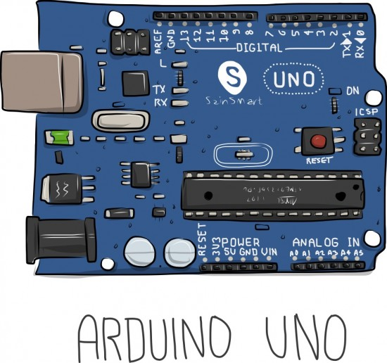 An arduino inspired prototyping toolset smart