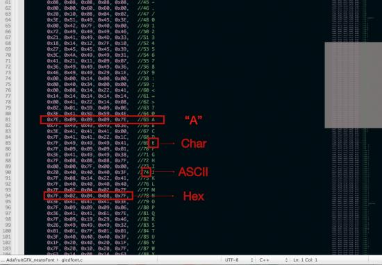 Customizing Adafruit's 32×32 LED Matrix | Smart Interaction Lab